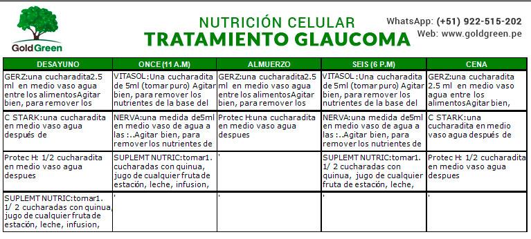 Glaucoma Tratamiento Presion Ocular Tratamiento Gold Green Tratamientos